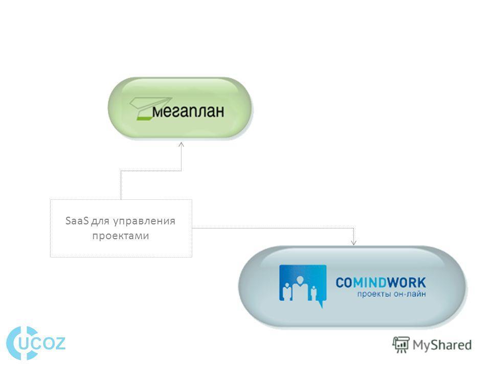 SaaS для управления проектами