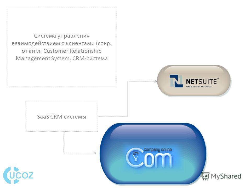 SaaS CRM системы Система управления взаимодействием с клиентами (сокр. от англ. Customer Relationship Management System, CRM-система