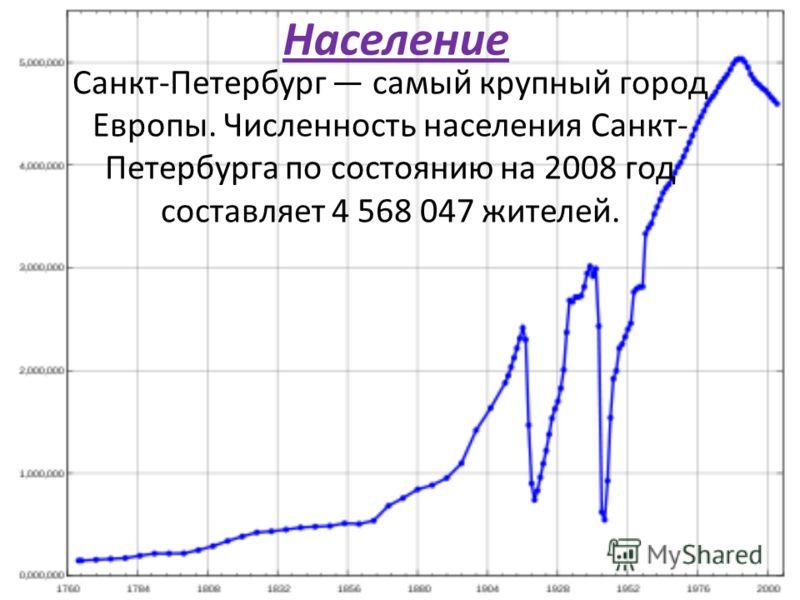 Население Санкт-Петербург самый крупный город Европы. Численность населения Санкт- Петербурга по состоянию на 2008 год составляет 4 568 047 жителей.