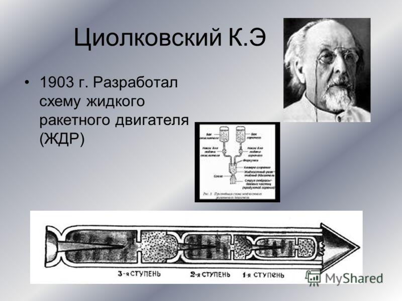 Циолковский К.Э 1903 г. Разработал схему жидкого ракетного двигателя (ЖДР)