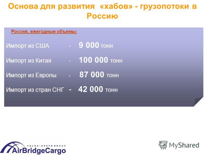 Основа для развития «хабов» - грузопотоки в Россию Импорт из США - 9 000 тонн Импорт из Китая- 100 000 тонн Импорт из Европы - 87 000 тонн Импорт из стран СНГ - 42 000 тонн Россия, ежегодные объемы: