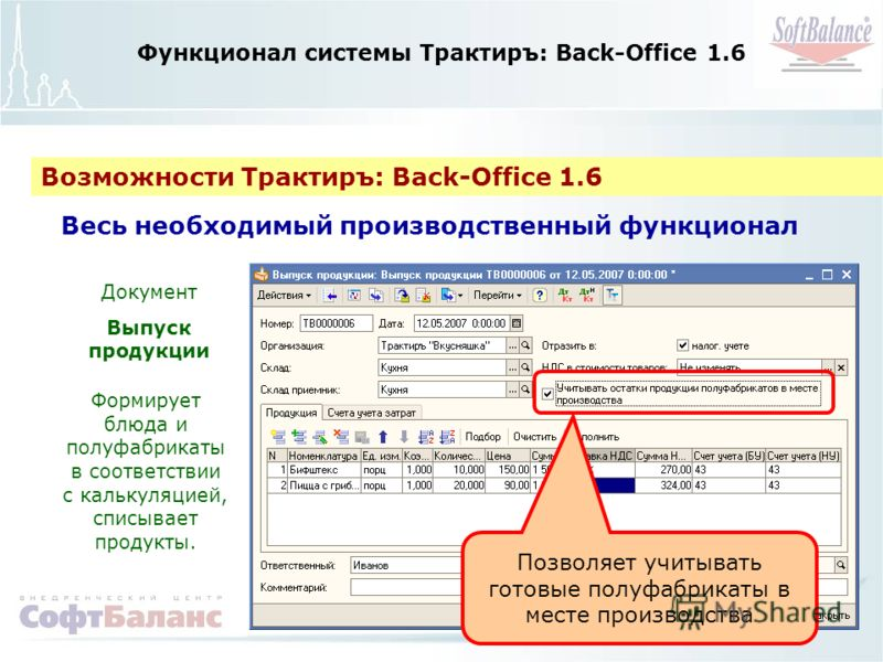11 Функционал системы Трактиръ: Back-Office 1.6 Возможности Трактиръ: Back-Office 1.6 Весь необходимый производственный функционал Документ Выпуск продукции Формирует блюда и полуфабрикаты в соответствии с калькуляцией, списывает продукты. Позволяет