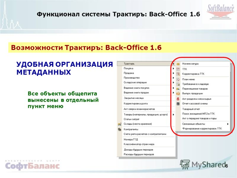 6 Функционал системы Трактиръ: Back-Office 1.6 Возможности Трактиръ: Back-Office 1.6 УДОБНАЯ ОРГАНИЗАЦИЯ МЕТАДАННЫХ Все объекты общепита вынесены в отдельный пункт меню