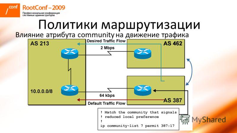 Политики маршрутизации Влияние атрибута community на движение трафика