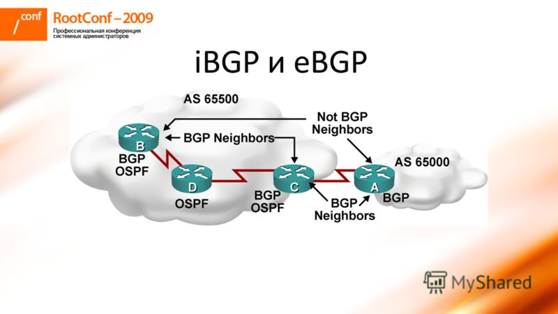 iBGP и eBGP
