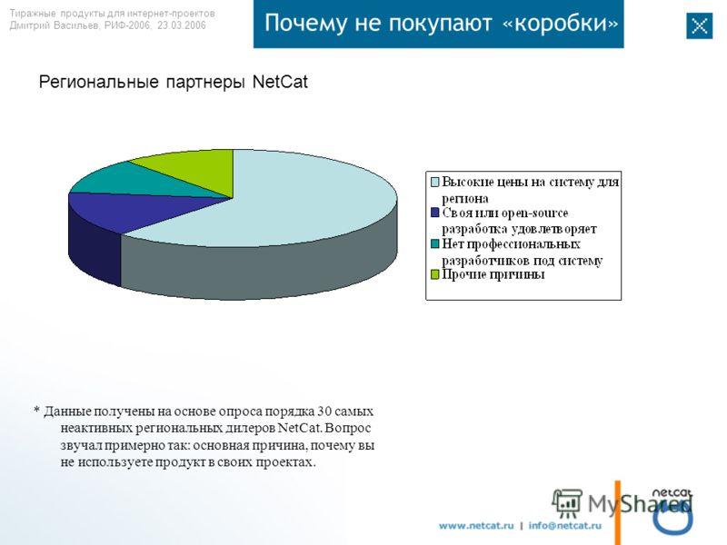 Тиражные продукты для интернет-проектов Дмитрий Васильев, РИФ-2006, 23.03.2006 Почему не покупают «коробки» * Данные получены на основе опроса порядка 30 самых неактивных региональных дилеров NetCat. Вопрос звучал примерно так: основная причина, поче