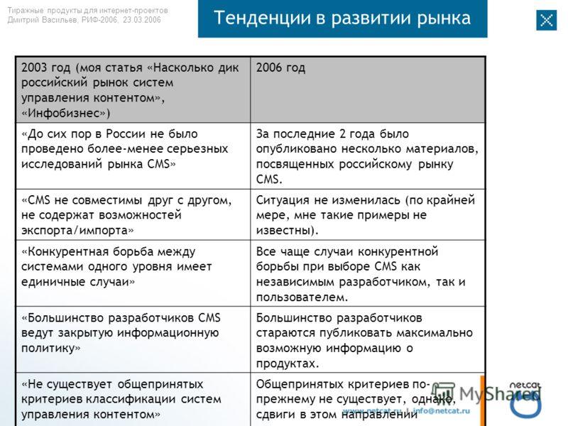 Тиражные продукты для интернет-проектов Дмитрий Васильев, РИФ-2006, 23.03.2006 Тенденции в развитии рынка 2003 год (моя статья «Насколько дик российский рынок систем управления контентом», «Инфобизнес») 2006 год «До сих пор в России не было проведено