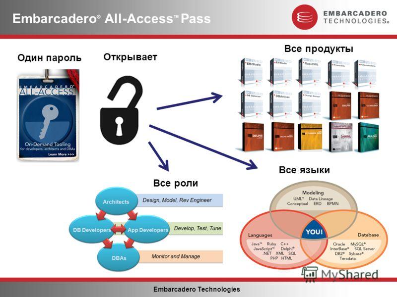 Embarcadero Technologies Embarcadero ® All-Access Pass Все языки Один пароль Открывает Все продукты Все роли