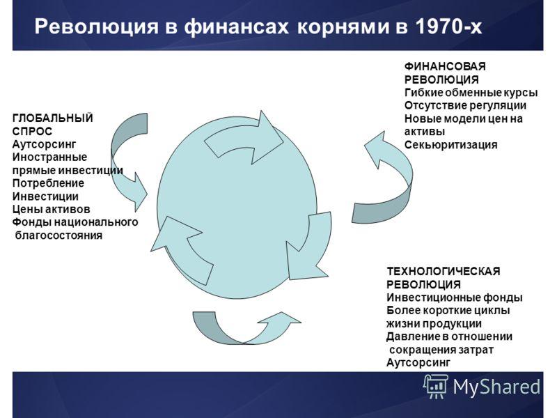 Революция в финансах корнями в 1970-х ГЛОБАЛЬНЫЙ СПРОС Аутсорсинг Иностранные прямые инвестиции Потребление Инвестиции Цены активов Фонды национального благосостояния ТЕХНОЛОГИЧЕСКАЯ РЕВОЛЮЦИЯ Инвестиционные фонды Более короткие циклы жизни продукции
