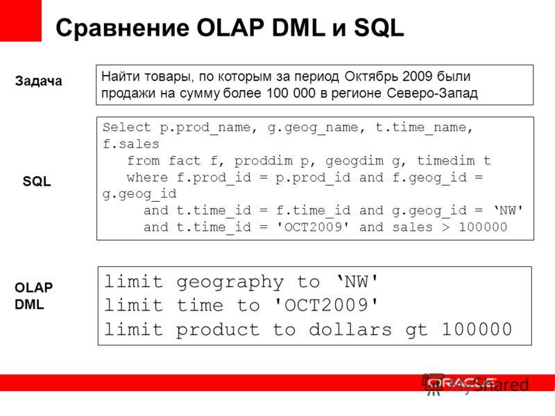 Сравнение OLAP DML и SQL limit geography to NW' limit time to 'OCT2009' limit product to dollars gt 100000 Найти товары, по которым за период Октябрь 2009 были продажи на сумму более 100 000 в регионе Северо-Запад Задача OLAP DML Select p.prod_name,