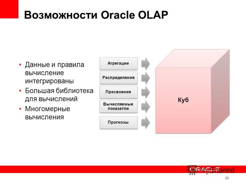 Возможности Oracle OLAP 23 Прогнозы Вычисляемые показатли Присвоения Куб Распределения Агрегации Данные и правила вычисление интегрированы Большая библиотека для вычислений Многомерные вычисления