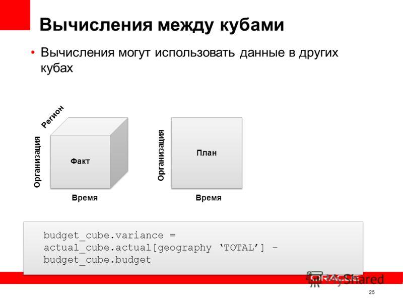 Вычисления могут использовать данные в других кубах 25 Факт Время Организация Регион План Организация Время budget_cube.variance = actual_cube.actual[geography TOTAL] – budget_cube.budget Вычисления между кубами
