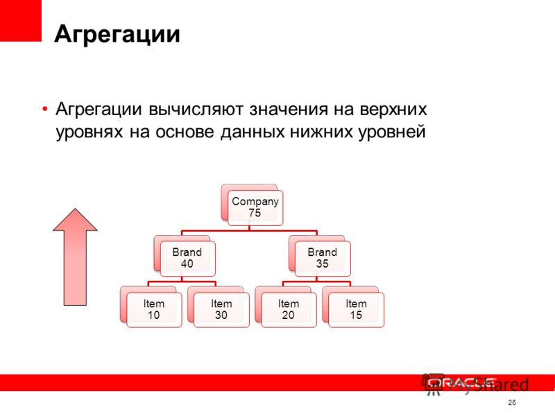 Агрегации Агрегации вычисляют значения на верхних уровнях на основе данных нижних уровней 26 Company 75 Brand 40 Item 10 Item 30 Brand 35 Item 20 Item 15