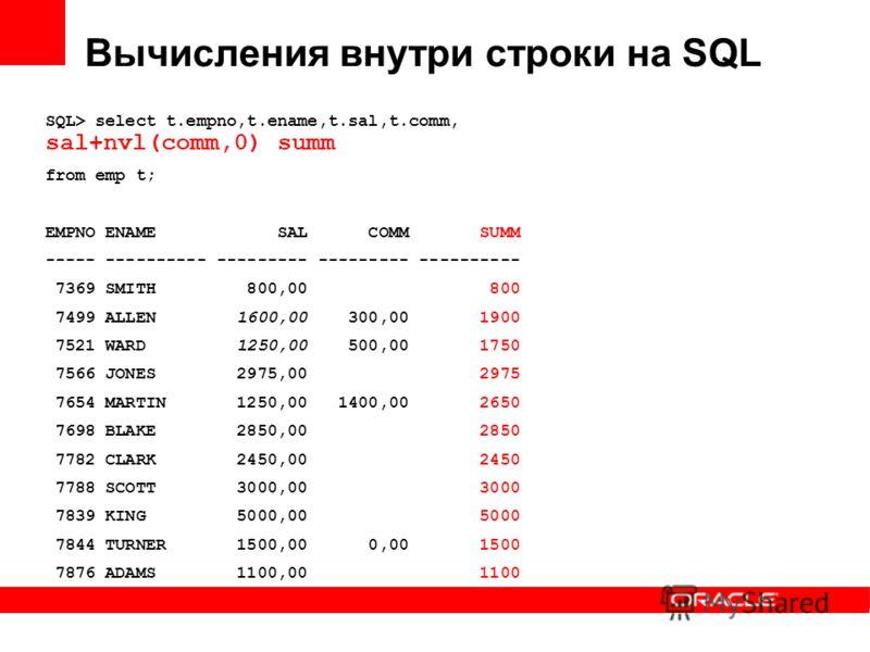 Вычисления внутри строки на SQL SQL> select t.empno,t.ename,t.sal,t.comm, sal+nvl(comm,0) summ from emp t; EMPNO ENAME SAL COMM SUMM ----- ---------- --------- --------- ---------- 7369 SMITH 800,00 800 7499 ALLEN 1600,00 300,00 1900 7521 WARD 1250,0