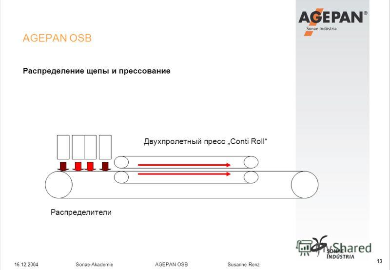 16.12.2004Sonae-Akademie AGEPAN OSB Susanne Renz 13 AGEPAN OSB Распределение щепы и прессование Двухпролетный пресс Conti Roll Распределители