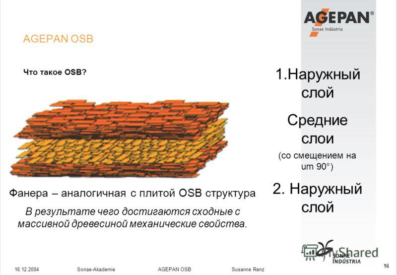 16.12.2004Sonae-Akademie AGEPAN OSB Susanne Renz 16 AGEPAN OSB Что такое OSB? 1.Наружный слой Средние слои (со смещением на um 90°) 2. Наружный слой Фанера – аналогичная с плитой OSB структура В результате чего достигаются сходные с массивной древеси