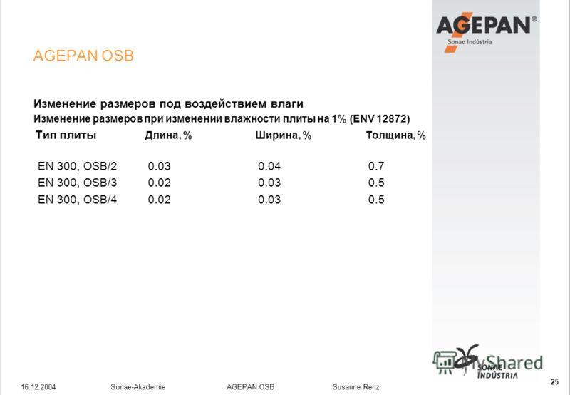 16.12.2004Sonae-Akademie AGEPAN OSB Susanne Renz 25 AGEPAN OSB Изменение размеров под воздействием влаги Изменение размеров при изменении влажности плиты на 1% (ENV 12872) Тип плиты Длина, % Ширина, % Толщина, % EN 300, OSB/2 0.030.040.7 EN 300, OSB/