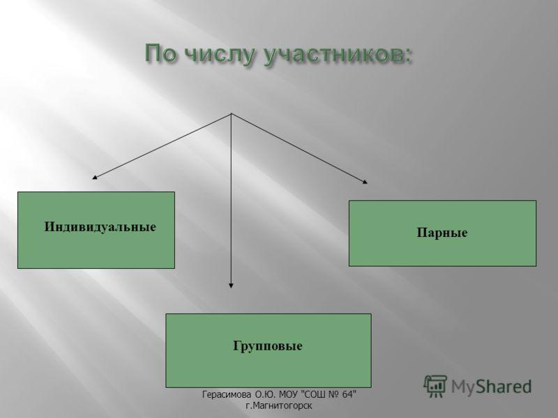 Герасимова О. Ю. МОУ  СОШ 64 г. Магнитогорск Индивидуальные Групповые Парные