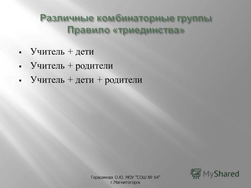 Герасимова О. Ю. МОУ  СОШ 64 г. Магнитогорск Учитель + дети Учитель + родители Учитель + дети + родители