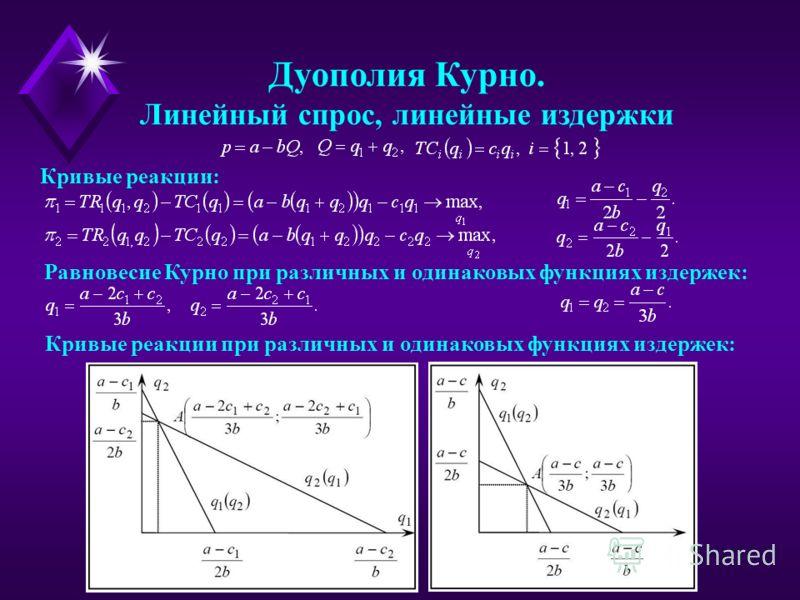 Дуополия Курно. Линейный спрос, линейные издержки Кривые реакции: Равновесие Курно при различных и одинаковых функциях издержек: Кривые реакции при различных и одинаковых функциях издержек:
