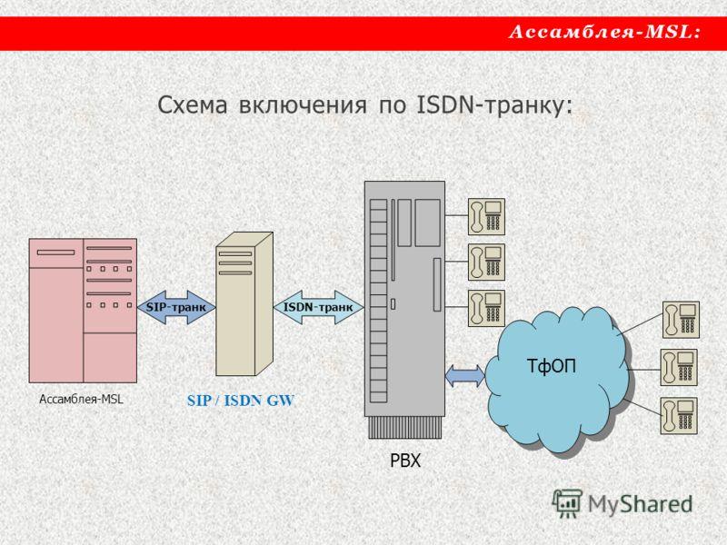 Схема включения по ISDN-транку: Ассамблея-MSL: ТфОП PBX Ассамблея-MSL SIP-транкISDN-транк SIP / ISDN GW