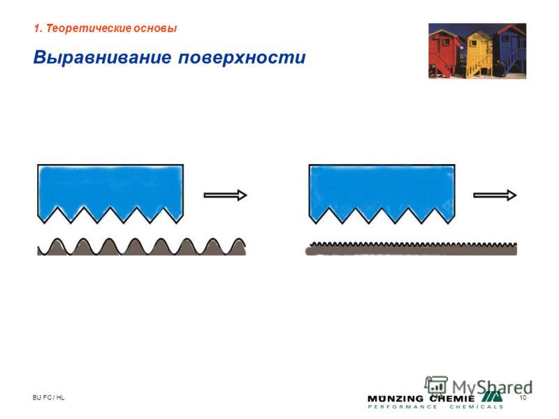 BU FC / HL10 Выравнивание поверхности 1. Теоретические основы