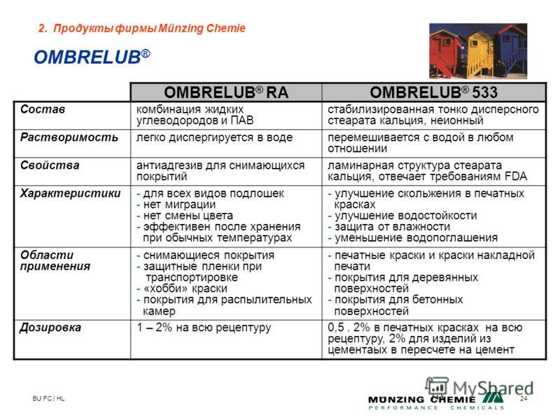 BU FC / HL24 OMBRELUB ® OMBRELUB ® RAOMBRELUB ® 533 Составкомбинация жидких углеводородов и ПАВ стабилизированная тонко дисперсного стеарата кальция, неионный Растворимостьлегко диспергируется в водеперемешивается с водой в любом отношении Свойстваан