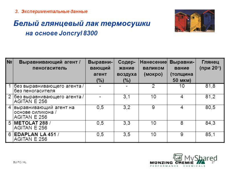 BU FC / HL27 Белый глянцевый лак термосушки на основе Joncryl 8300 3. Экспериментальные данные Выравнивающий агент / пеногаситель Выравни- вающий агент (%) Содер- жание воздуха (%) Нанесение валиком (мокро) Выравни- вание (толщина 50 мкм) Глянец (при
