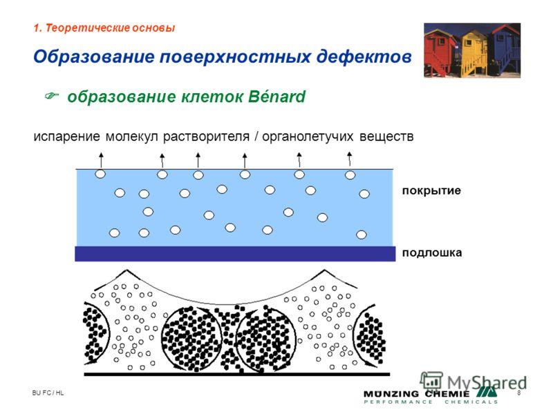 BU FC / HL8 образование клеток Bénard Образование поверхностных дефектов 1. Теоретические основы испарение молекул растворителя / органолетучих веществ подлошка покрытие