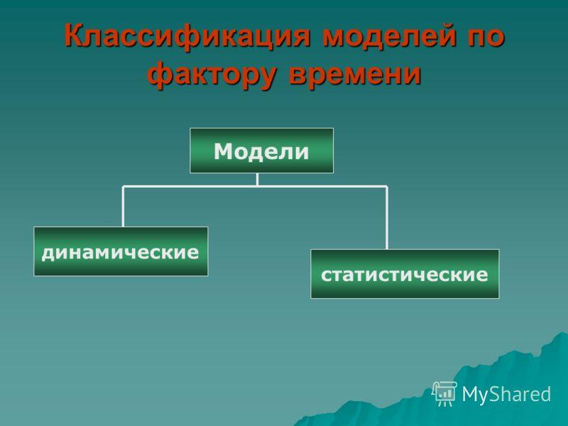 Классификация моделей по фактору времени Модели динамические статистические