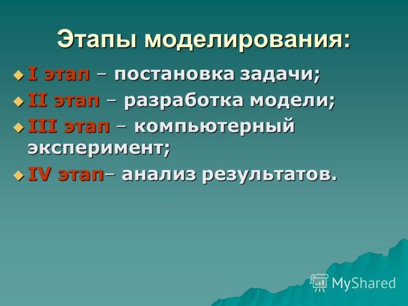 Этапы моделирования: I этап – постановка задачи; I этап – постановка задачи; II этап – разработка модели; II этап – разработка модели; III этап – компьютерный эксперимент; III этап – компьютерный эксперимент; IV этап– анализ результатов. IV этап– ана