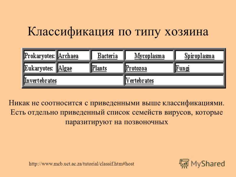 Классификация по типу хозяина Никак не соотносится с приведенными выше классификациями. Есть отдельно приведенный список семейств вирусов, которые паразитируют на позвоночных http://www.mcb.uct.ac.za/tutorial/classif.htm#host