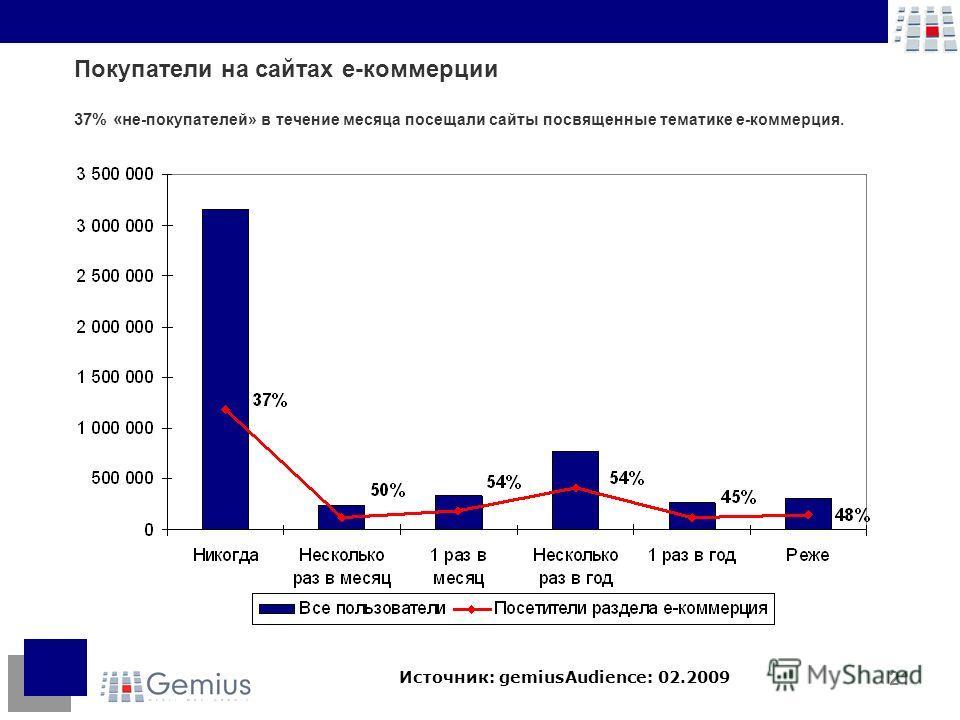21 Покупатели на сайтах е-коммерции 37% «н е-покупателей» в течение месяца посещали сайты посвященные тематике е-коммерция. Это ближайший резерв для пополнения аудитории онлайн-покупателей. Источник: gemiusAudience: 02.2009