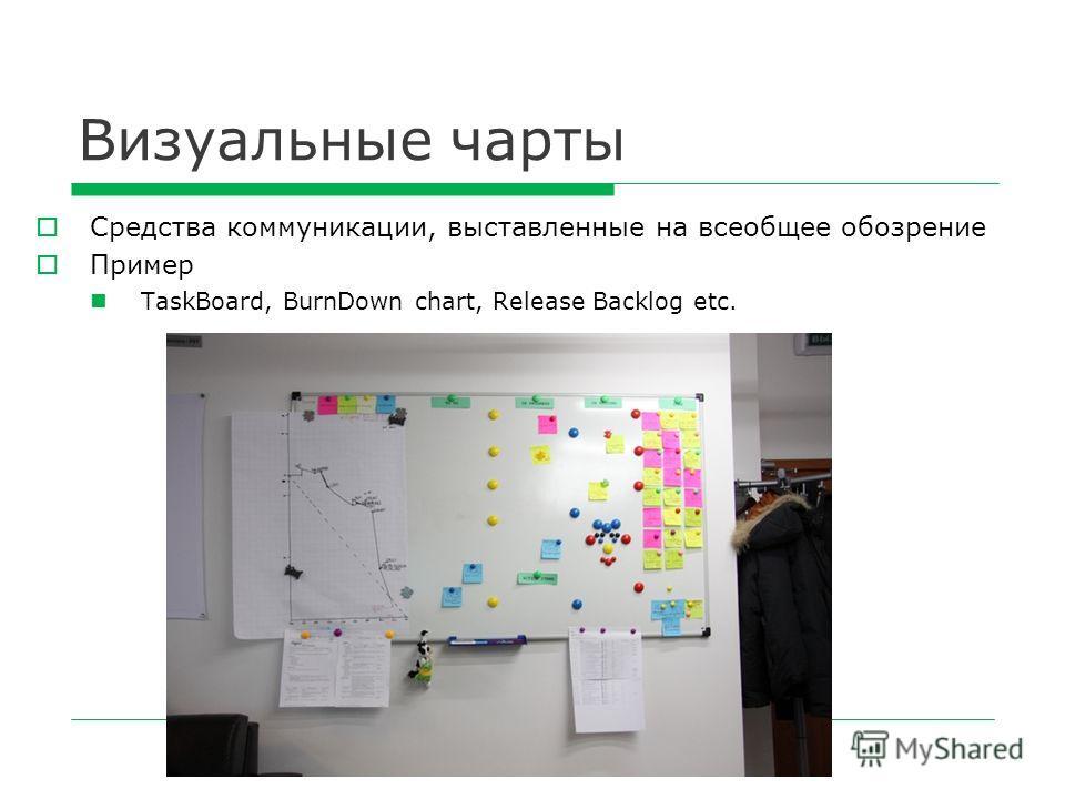 Визуальные чарты Средства коммуникации, выставленные на всеобщее обозрение Пример TaskBoard, BurnDown chart, Release Backlog etc. © ScrumTrek.ru, 2009