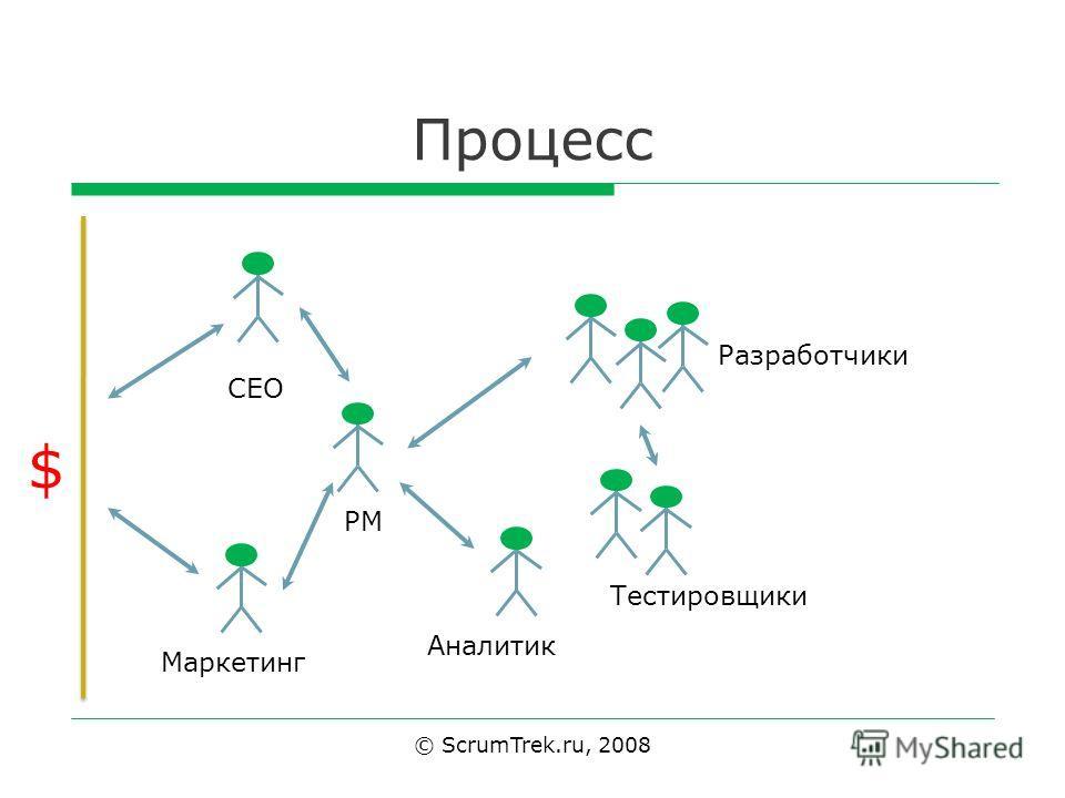 Процесс © ScrumTrek.ru, 2008 $ CEO Маркетинг PM Разработчики Тестировщики Аналитик