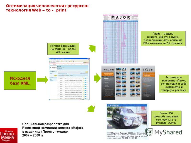 Оптимизация человеческих ресурсов: технология Web – to - print Исходная база XML Специальная разработка для Рекламной кампании клиента «Major» в изданиях «Пронто –медиа» 2007 – 2008 гг Прайс – модуль в газете «Из рук в руки», позволяющий дать описани