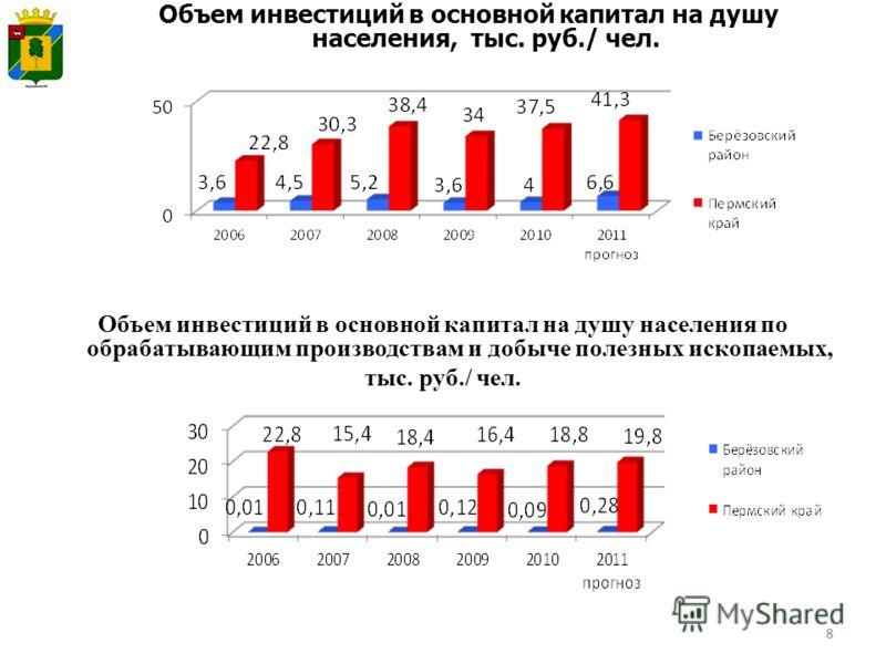 88 Объем инвестиций в основной капитал на душу населения, тыс. руб./ чел. Объем инвестиций в основной капитал на душу населения по обрабатывающим производствам и добыче полезных ископаемых, тыс. руб./ чел.