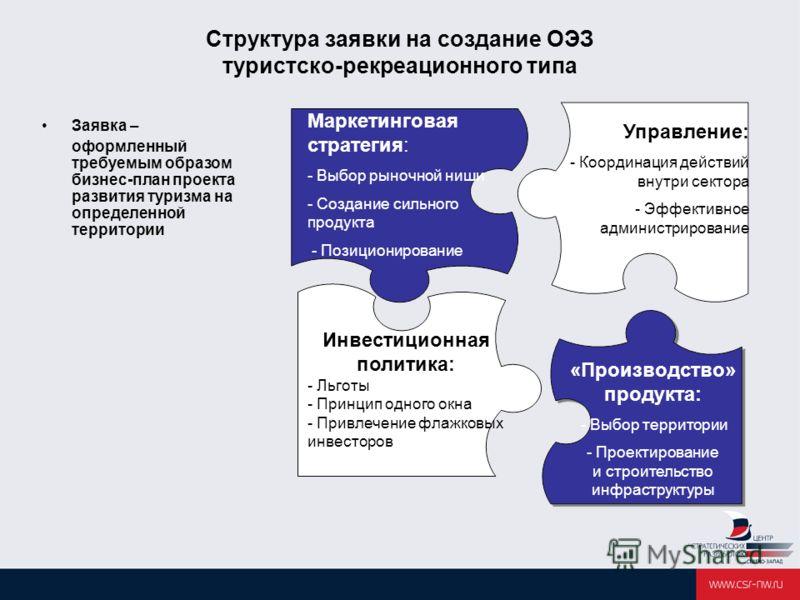 Структура заявки на создание ОЭЗ туристско-рекреационного типа Маркетинговая стратегия: - Выбор рыночной ниши - Создание сильного продукта - Позиционирование «Производство» продукта: - Выбор территории - Проектирование и строительство инфраструктуры