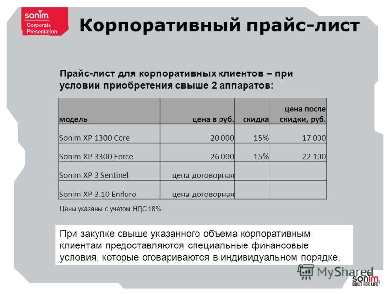 Corporate Presentation Корпоративный прайс-лист модельцена в руб.скидка цена после скидки, руб. Sonim XP 1300 Core20 00015%17 000 Sonim XP 3300 Force26 00015%22 100 Sonim XP 3 Sentinelцена договорная Sonim XP 3.10 Enduroцена договорная Прайс-лист для