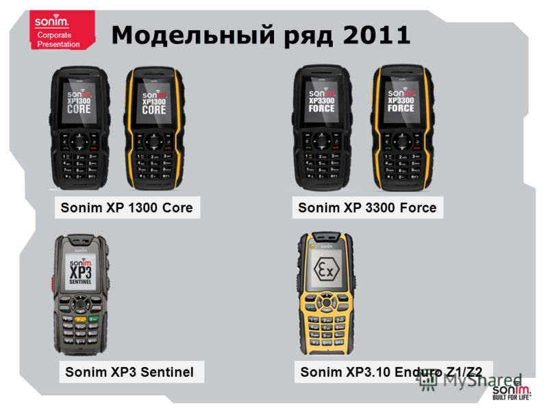Corporate Presentation Модельный ряд 2011 Sonim XP 1300 CoreSonim XP 3300 Force Sonim XP3 SentinelSonim XP3.10 Enduro Z1/Z2