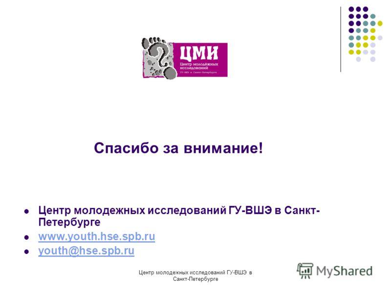 Центр молодежных исследований ГУ-ВШЭ в Санкт-Петербурге Спасибо за внимание! Центр молодежных исследований ГУ-ВШЭ в Санкт- Петербурге www.youth.hse.spb.ru youth@hse.spb.ru