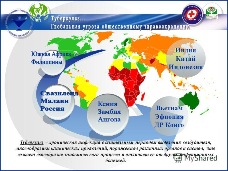 Вьетнам Эфиопия ДР Конго Индия Китай Индонезия Туберкулез – хроническая инфекция с длительным периодом выделения возбудителя, многообразием клинических проявлений, поражением различных органов и систем, что создает своеобразие эпидемического процесса