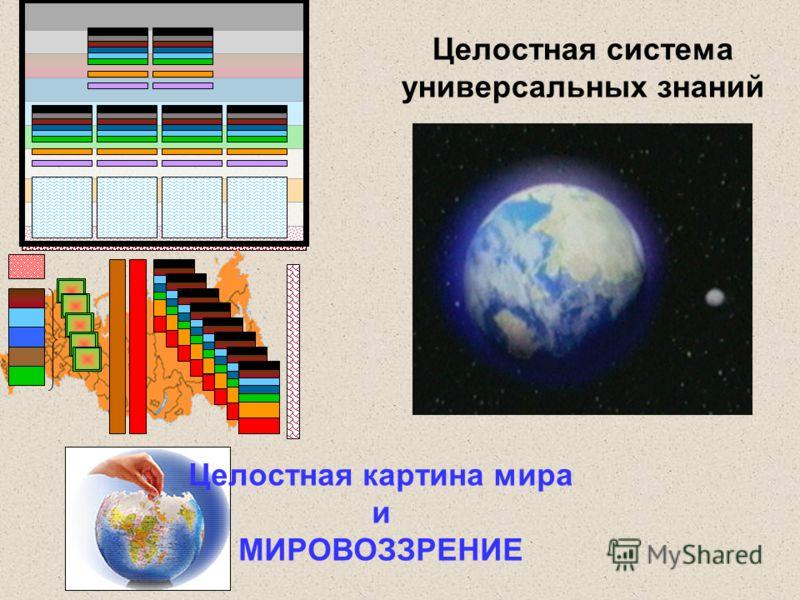 Целостная система универсальных знаний Целостная картина мира и МИРОВОЗЗРЕНИЕ