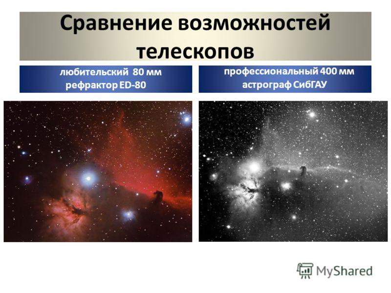 Сравнение возможностей телескопов любительский 80 мм рефрактор ED-80 профессиональный 400 мм астрограф СибГАУ