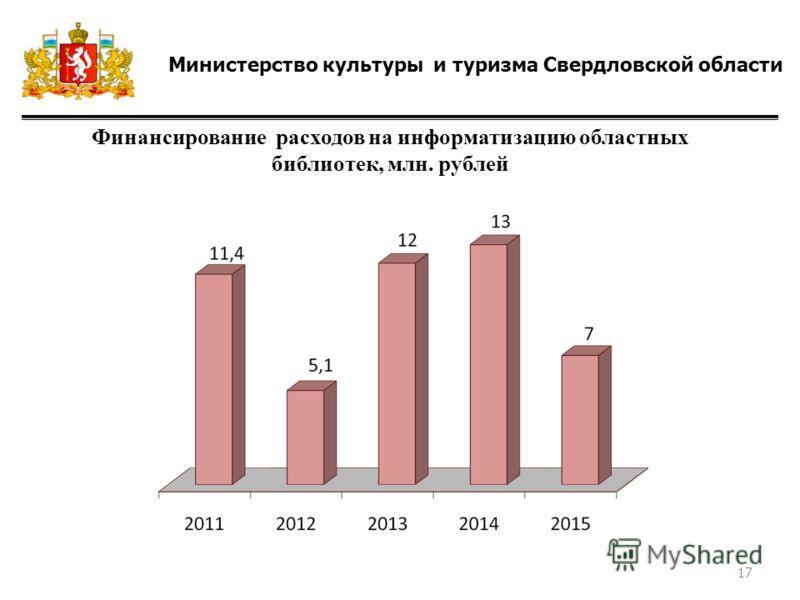 Министерство культуры и туризма Свердловской области Финансирование расходов на информатизацию областных библиотек, млн. рублей 17
