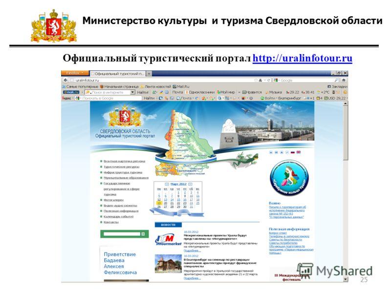 Министерство культуры и туризма Свердловской области Официальный туристический портал http://uralinfotour.ruhttp://uralinfotour.ru 25