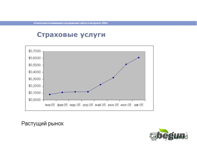 «Поисковая оптимизация и продвижение сайтов в интернете-2005» Страховые услуги Растущий рынок