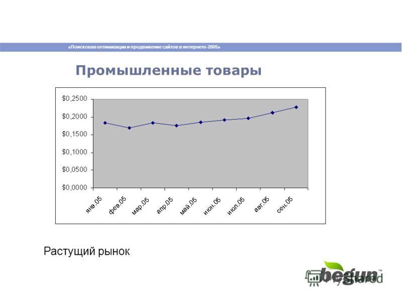 «Поисковая оптимизация и продвижение сайтов в интернете-2005» Промышленные товары Растущий рынок