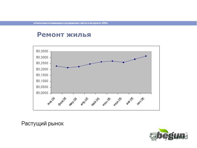 «Поисковая оптимизация и продвижение сайтов в интернете-2005» Ремонт жилья Растущий рынок