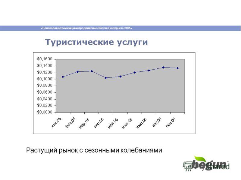 «Поисковая оптимизация и продвижение сайтов в интернете-2005» Туристические услуги Растущий рынок с сезонными колебаниями